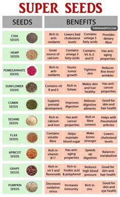 Calendula Benefits, Matcha Benefits, Lemon Benefits, Coconut Health Benefits, Benefits Of Chia Seeds, Flax Seed Benefits, Kombucha Benefits, Oil Benefits, Tomato Nutrition