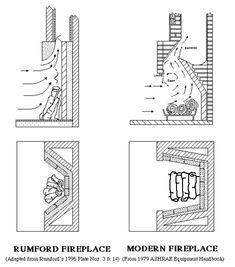 rumford fireplace - Google Search