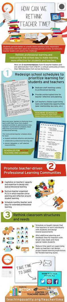 Rethinking Teacher Time | Infographic | Professional Development
