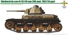 During the Second World War, in 1943 and thirty-three of the Romanian were rebuilt with a Soviet 45 mm gun to improve their anti-tank capacity. Tank Drawing, War Thunder, Tank Destroyer, Armored Fighting Vehicle, Engin, French Army, World Of Tanks, Ww2 Tanks, Military Weapons