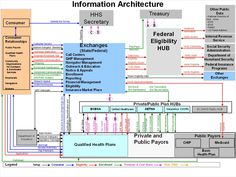 website information architecture - Google Search