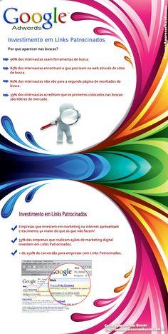 Conheça as vantagens de realizar anúncios online, através do Google Adwords.  Com Links Patrocinados, sua empresa tem total controle dos resultados.