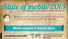 Infographic: 2013 Mobile Growth Statistics http://www.digitalbuzzblog.com/infographic-2013-mobile-growth-statistics/