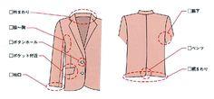 毛玉について(衣服を楽しむ) | 東京都クリーニング生活衛生同業組合 - スマートフォンサイト Duster Coat, Jackets, Fashion, Down Jackets, Moda, Fashion Styles, Fashion Illustrations, Jacket