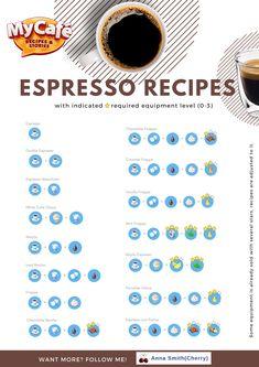Cafe Menu, Cafe Food, Chocolate Cupcakes, Hot Chocolate, Espresso Recipes, Game Cafe, Cafe Recipes, Iced Mocha, White Cafe