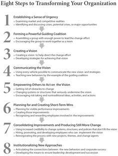 Change > 8 Steps to Transforming Your Organisation (Kotter). #changemanagement