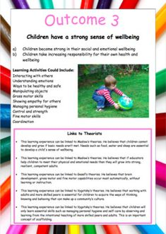 New EYLF Posters with Outcomes, Activities and. by Early Years Learning Resources Childcare Activities, Preschool Learning Activities, Baby Learning, Learning Resources, Teaching Kids, Childcare Environments, Early Education, Childhood Education, Education College