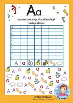 Pakket over de letter a blad 12, grafiek met de letter a, letters aanbieden aan kleuters, kleuteridee.nl, free printable.
