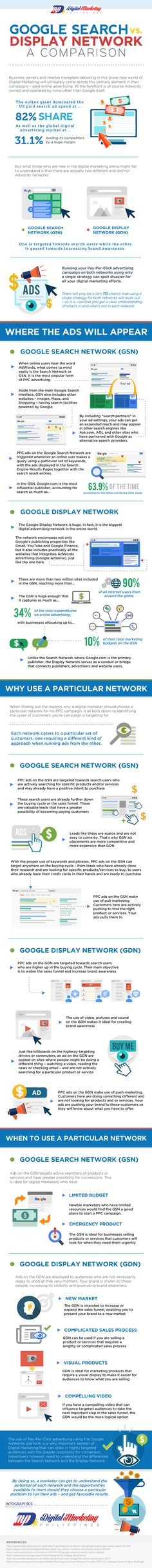Google Search vs Display Network – A Comparison. #ppc #sem #adwords