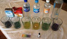 PRECAUCION tu agua embotellada es realmente SALUDABLE? Prueba PH Alkalin...