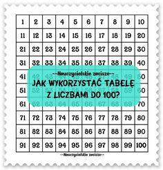 Jak wykorzystac tabelę z liczbami do 100? - pomysły, szablony