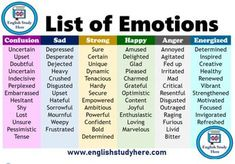 List of Emotions, Emotions words list; Confusion Sad Strong Uncertain Upset D. - learning GO English Grammar Rules, English Sentences, English Verbs, Grammar And Vocabulary, English Vocabulary, English Language, Grammar Tenses, Verb Tenses, Spanish English
