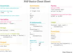 PHP Basics Cheat Sheet via the Women's Coding Collective (formerly Codagogy)