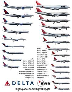Delta and northwest airlines fleet