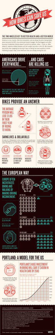 I'm a huge fan of riding my bike to work (and everywhere else, for that matter). Check out this awesome infographic. I'm a huge fan of riding my bike to work (and everywhere else, for that matter). Check out this awesome infographic. Information Design, Information Graphics, Health And Wellness, Health Fitness, Fitness Diet, Health Exercise, Health Goals, Health Advice, Design Editorial