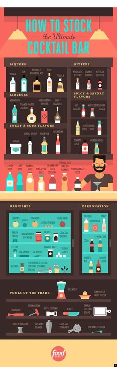 tips on stocking your cocktail bar for a summer party with these must-have items from the pros at Food Network.Get tips on stocking your cocktail bar for a summer party with these must-have items from the pros at Food Network. Cocktails Bar, Cocktail Drinks, Alcoholic Drinks, Beverages, Evening Cocktail, Cocktail Parties, Alcohol Recipes, Mixed Drinks, Yummy Drinks