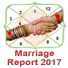 Marriage Prospects 2017