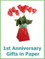 1st Wedding Anniversary Gift Ideas on Pinterest 1st anniversary ...