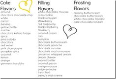 wedding cake flavors | Wedding