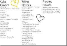 wedding cake flavors | Wedding