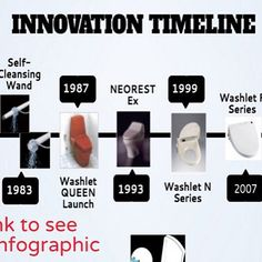 Cool infographic about @totousa Washlet http://bit.ly/1OwpbQK #musthavewashlet #bathdesign @supplyht by showroomatrube