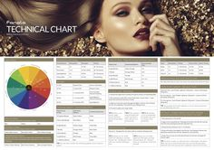 A must have for all salons. Hang the Fanola Technical chart up in your colour room in the salon as a guide for you and your staff to mix Fanola colours with ease. This chart features the Colour Wheel, Mixing ratios and Timing, Underlying Pigments, Tint Back Methods, White/Grey Coverage, Toning, Powder lighteners and the Kit Cleaner filled with tricks and tips. Great for apprentices and Senior hairdressers. www.amrhair.com.au www.fanola.com.au