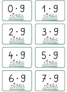 Lernstübchen: die Malreihen ab der 7er-Reihe