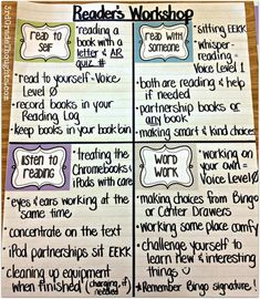 Running Out Of Wall Space: This Year's Daily 5 Anchor Charts {x2}