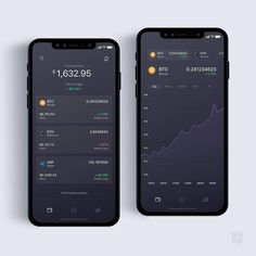 Crypto Price Tracker