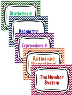 6th Grade Common Core Math Vocabulary - Math Mojo - TeachersPayTeachers.com