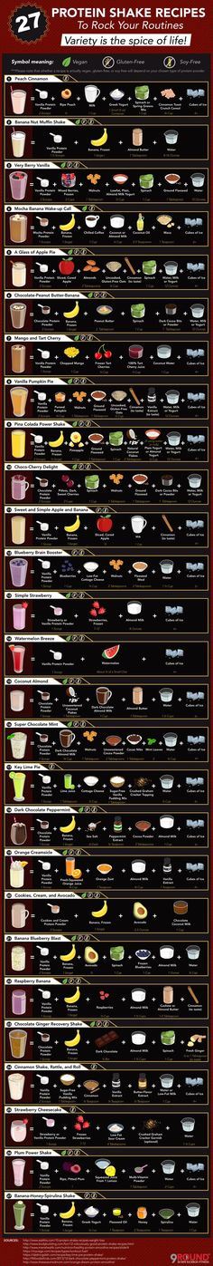 """Protein shake recipes to """"shake up"""" your routine ;) - Imgur"""