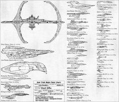 Star Trek Ships of the Fleet Star Trek Fleet, Star Wars, Star Trek Ships, Starfleet Ships, Star Trek Starships, Star Trek Universe, Deep Space, Science Fiction, Nerdy