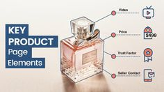 5 Essential Ecommerce Product Page Elements to Convert Better