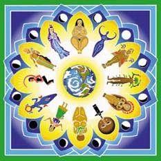 world goddess mandala Feminine Symbols, Sacred Feminine, Divine Feminine, Chakras, Wicca, Magick, Ancient Goddesses, World Peace, Archetypes
