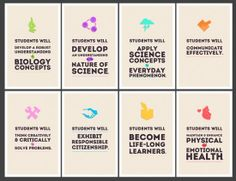 CUSTOM Classroom Student Goals Posters 8 in the set by JazzOnFire, $40.00  These are gorgeous and the seller is fantastic when working with you to customize your listing :) She made me Physics ones & I loooove them!