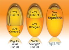 kandungan minyak ikan hiu