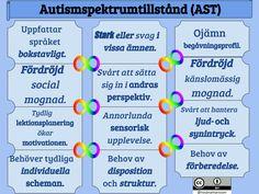 "Inte bara barn inom autismspektrumtillståndet gynnas av ""att promptas"" - Rosana Månsson Adhd And Autism, Add Adhd, Children With Autism, Aspergers, Asd, Learning Support, Autism Sensory, Sensory Diet, Autism Spectrum Disorder"