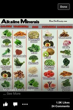 Foods to eat for vitamins