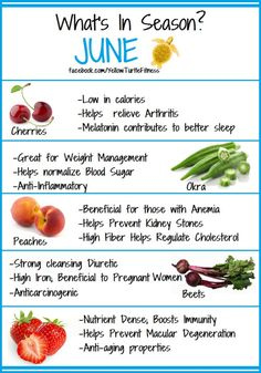 Health Benefits of Fruits  Vegetables in Season for the Month of June: Beets, Cherries, Okra, Peaches, Strawberries