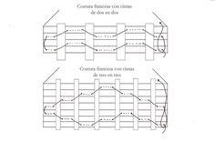 ACABAMENTO: pontos e COUTURE /rowsouza/encadernação-e-suas-costuras/