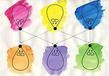 Farbkreis einmal anders - Anleitung