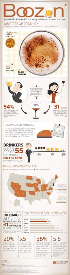 America Likes Its Alcohol