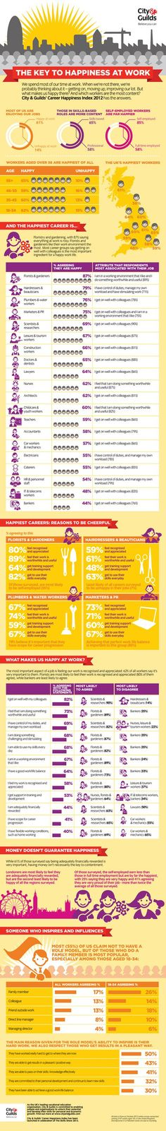 The Key To Happiness At Work [INFOGRAPHIC]  http://www.roehampton-online.com/?ref=4231900    #office  #business