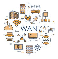 SD Wan Optimization software solutions with WAN Acceleration, Deduplication, Compression, TCP Acceleration & QoS at less than premium vendor costs. Engineering Consulting, Business Technology, First Contact, Sd, Software