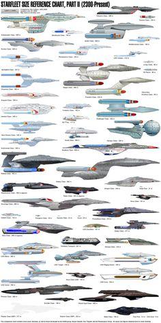 Uss Nimitz Size Comparison 31 Best USS Reliant im...