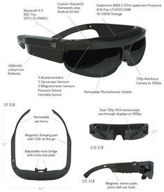 Android eyewear uses Qualcomm VR platform· LinuxGizmos.com