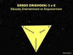 Derde driehoek van de contentster: Educatie, Entertainment en Empowerment.