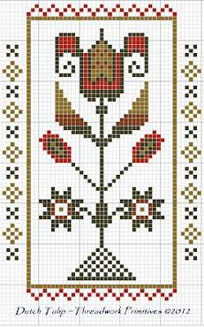 "Things dear to the heart: ""Tulips review designs and patterns."""