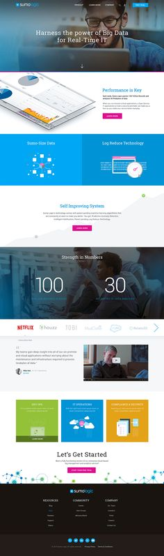 220 Best General web design examples images in 2018 | Web