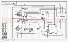 wiring diagram for chinese 110 atv the wiring diagram eds rh pinterest com loncin 110cc wiring diagram 110cc atv wiring diagram